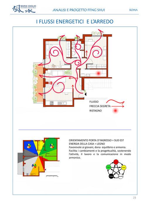 Analisi e progetto Feng Shui Maria Vaglio Architetto Feng Shui