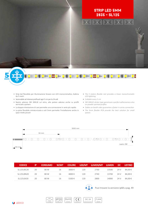 LEDCO SL125 STRISCIA LED MONOCOLORE 5 METRI 16 W/M 2800Lumen/M 24V 120 LED/M IP20 Negozi & Locali commerciali in stile minimalista di De Sanctis Light & Design Minimalista