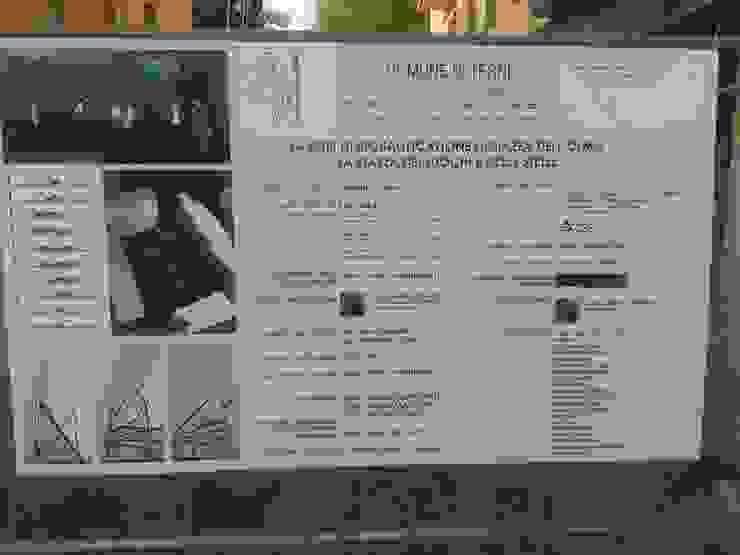 PIAZZA DELL' OLMO, TERNI Spazi commerciali moderni di Alessio Patalocco Architetto Moderno