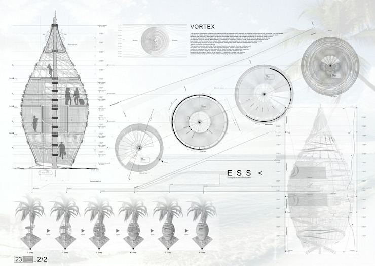 disegni tecnici Case eclettiche di Five Core Eclettico