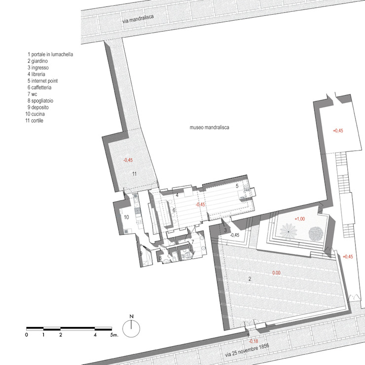 Modern Müzeler Studio di Architettura e Design Modern