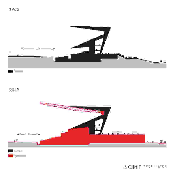 NEW MINEIRÃO Estádios modernos por BCMF Moderno