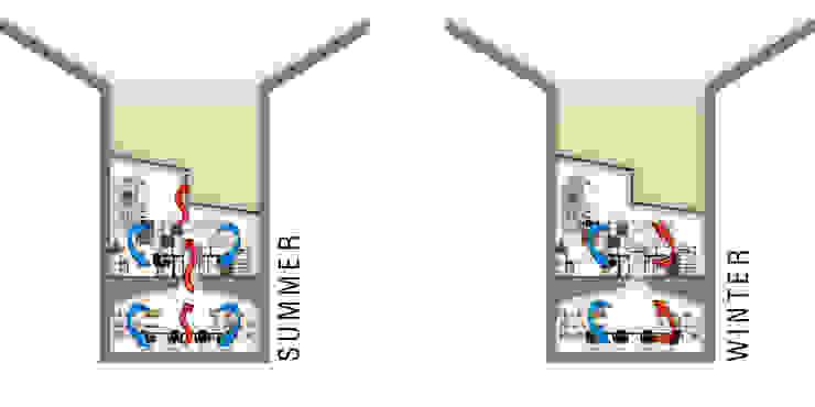 Principi di ventilazione naturale di BRENSO Architecture & Design Moderno