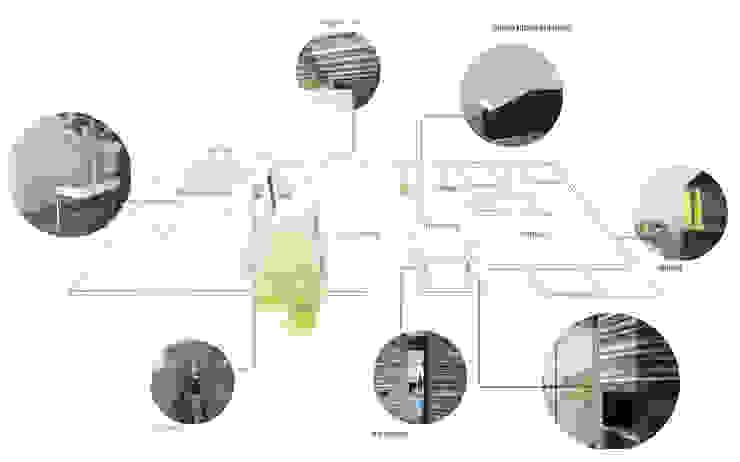 HANG#J Case in stile industriale di Margarete (Architetti Anselmi S. e Crucianelli E.) Industrial