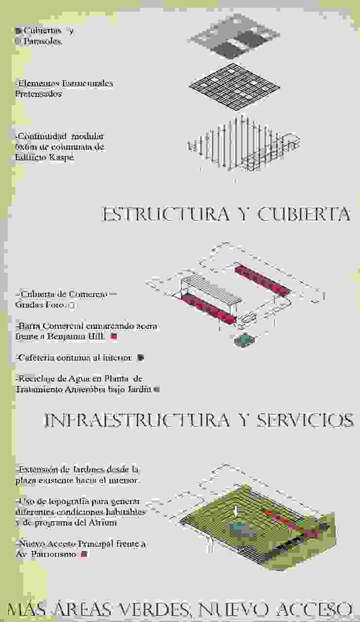 Diagramas de City Ink Design