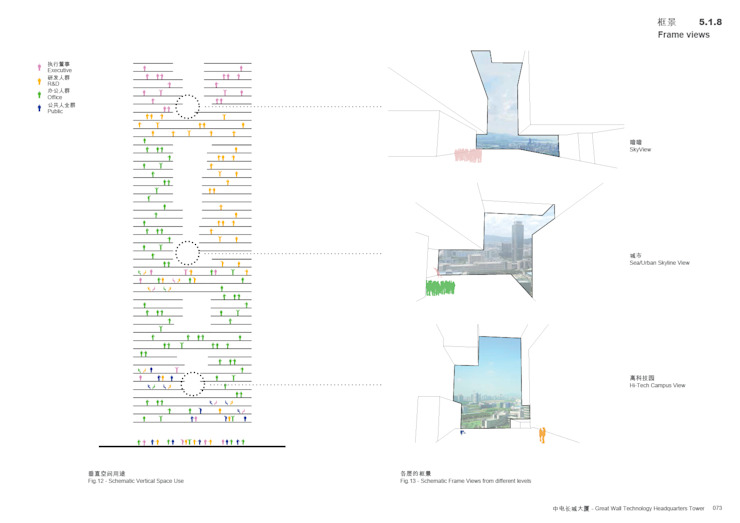 Great Wall R&D Tower Modern study/office by atelier blur / georges hung architecte d.p.l.g. Modern