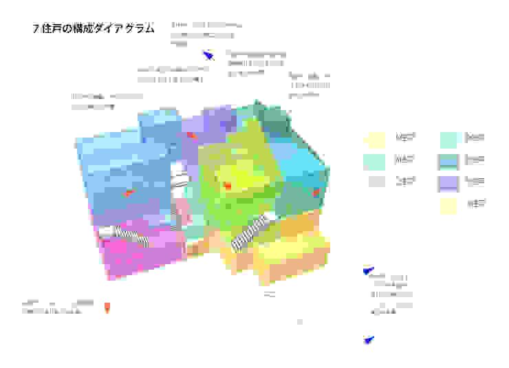 住戸ダイヤグラム の IKDS