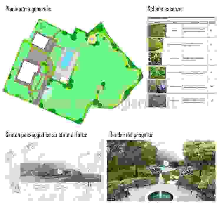Parco privato Giardino di Merletti Garden Design
