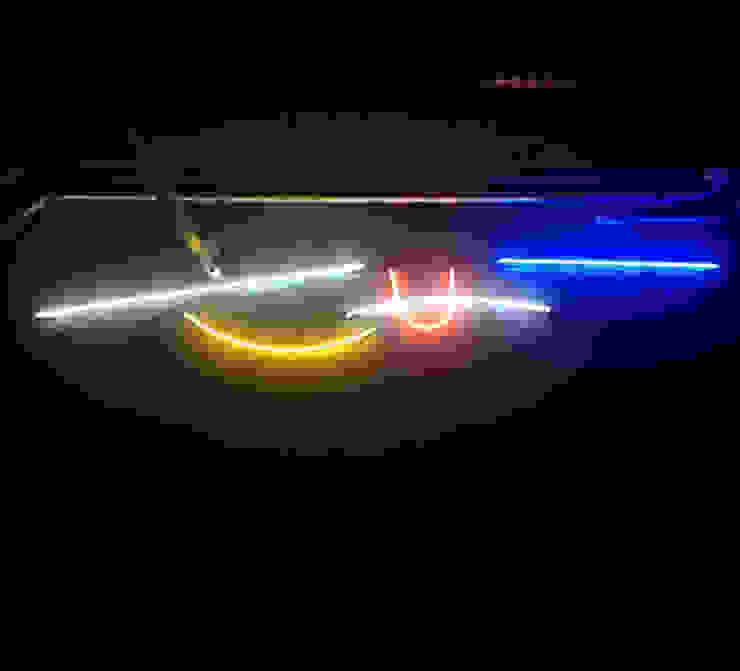 bởi neonlove Công nghiệp