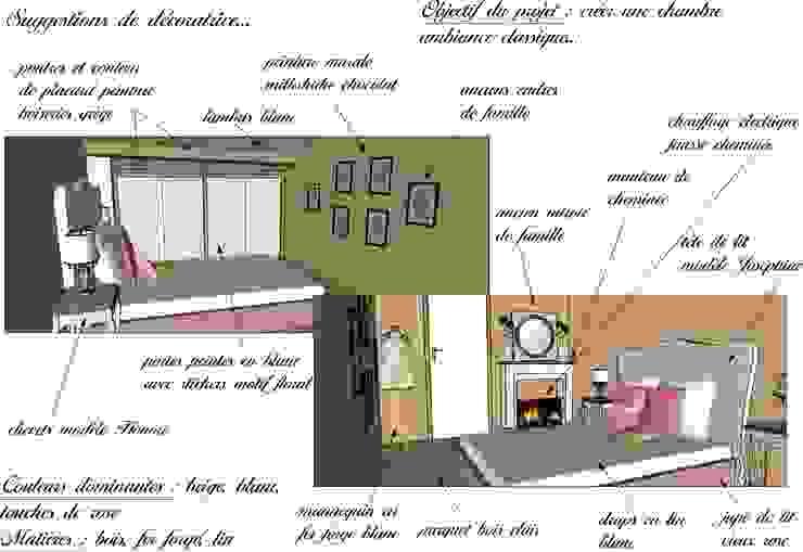 Suggestions... Chambre par Desille Stephanie
