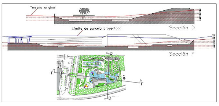 Sections of the waterpark FG ARQUITECTES