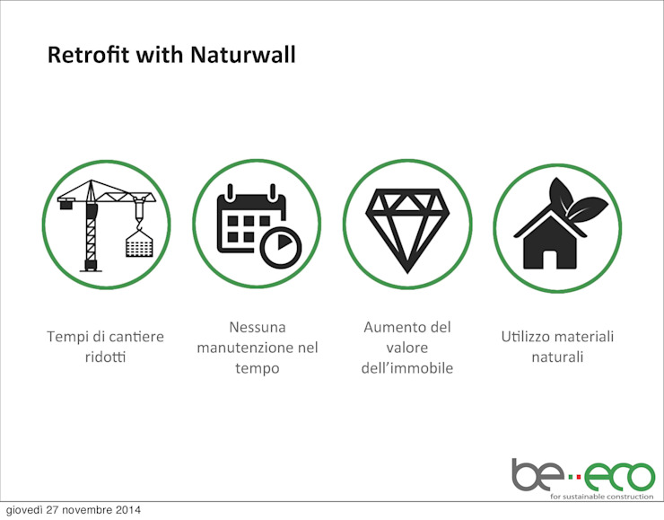 Naturwall Facade di be-eco for sustainable costruction Classico