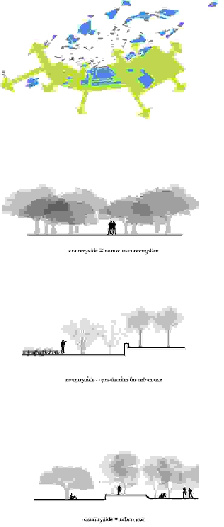 Alternative use of the countryside | Uso alternativo della campagna di factory architettura