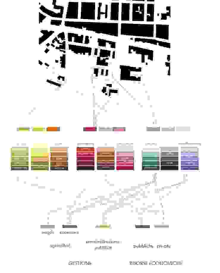 Vision (urban area) | Vision (aree urbane) di factory architettura