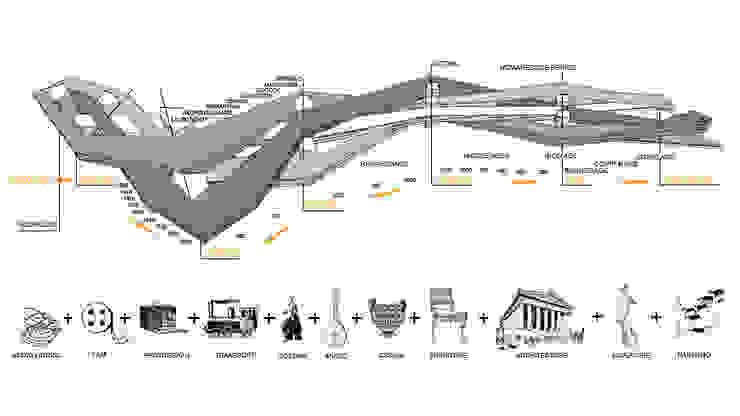 Реконструкция портовой зоны. Музей времени и пространства. от INT2architecture