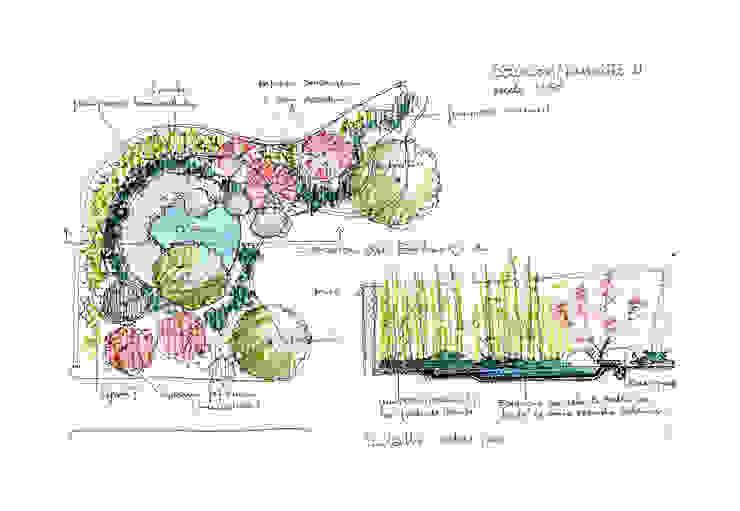 Croquis detalle de un estanque de IGLESIAS JARDINERÍA Y PAISAJE