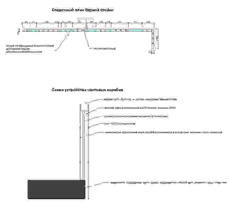 Схема устройства барной стойки и разрез ограждения от Александр Михайлик Лофт