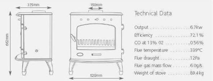 Dimensions of the Antique Enameled Stove by UKAA | UK Architectural Antiques