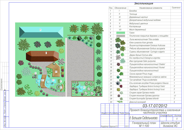 Ландшафтный проект - 30 соток от Студия 'ART Story'