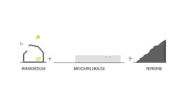 LARA RIOS HOUSE: Diagrama de concepto miba architects
