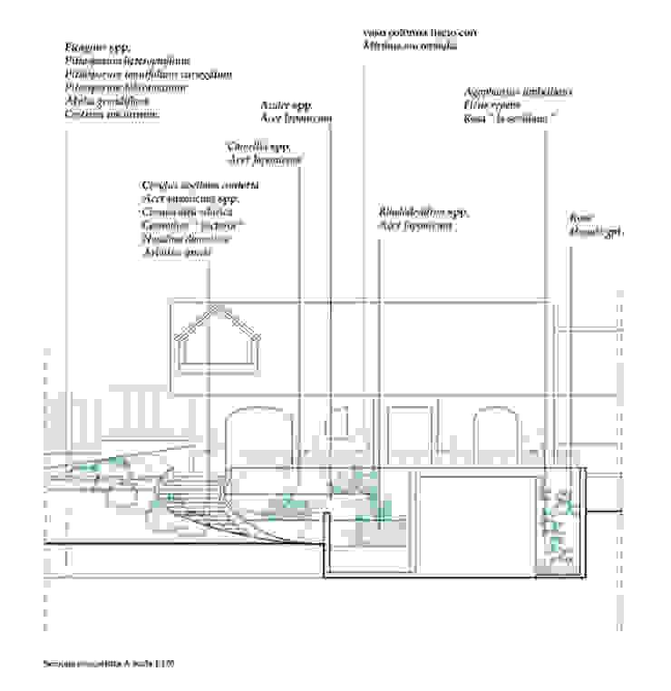 de Stefania Lorenzini garden designer
