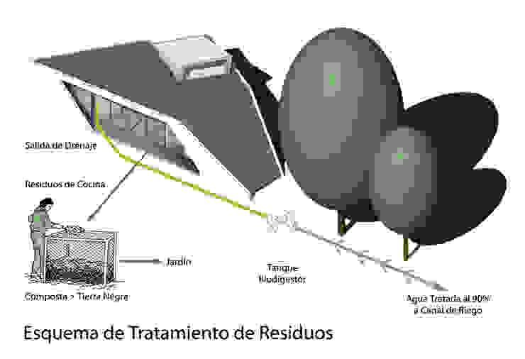 Tratamiento de Residuos de sanzpont [arquitectura] Moderno
