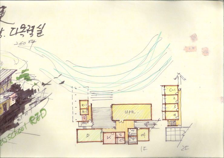 Sketch KAWA Design Group