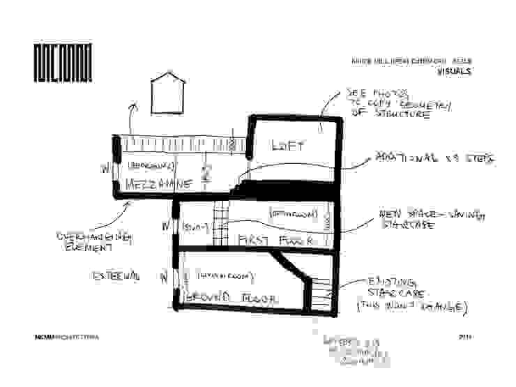 MCMM Architettura が手掛けたカントリー, カントリー
