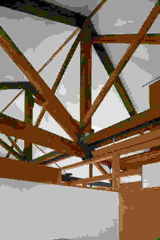 حديث  تنفيذ 川崎建築設計室, حداثي