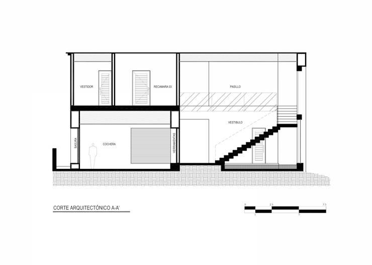 di Imativa Arquitectos Moderno