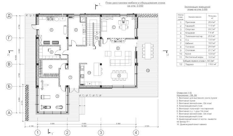 Nhà theo Sboev3_Architect, Hiện đại