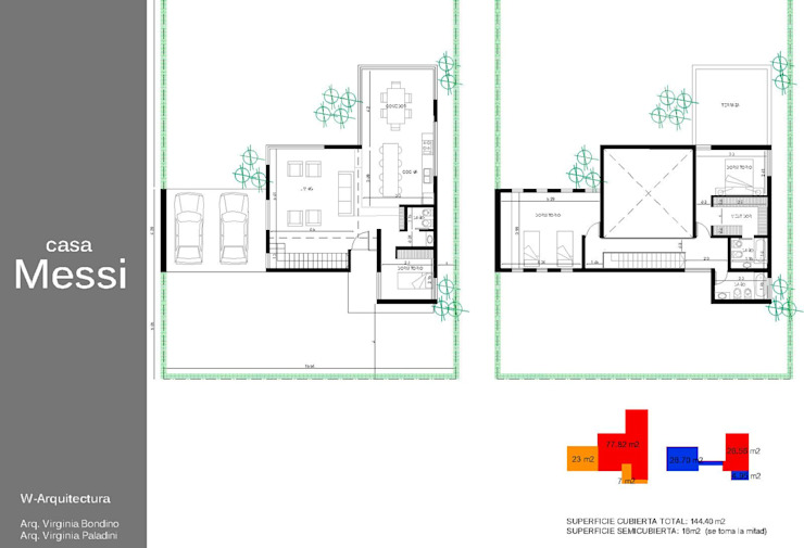 PROY. CASA MESSI EN ACEQUIAS DEL AIRE de W-Arquitectura