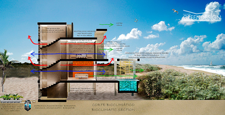 Corte bioclimatico Casas de estilo tropical de Yucatan Green Design Tropical