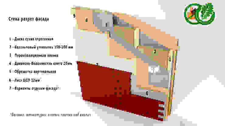 Разрез стены эко каркасного дома от Mild Haus
