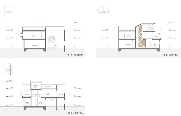 modern  by designband YOAP, Modern