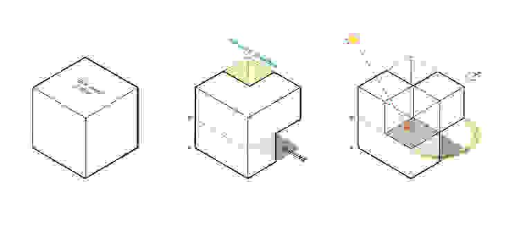 ทันสมัย  โดย designband YOAP, โมเดิร์น