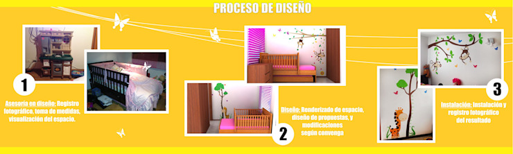 Proceso de diseño de Fiordana Diseño Interior Moderno