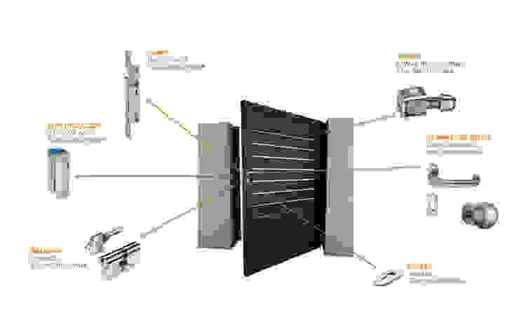 de Nive Moderno Aluminio/Cinc