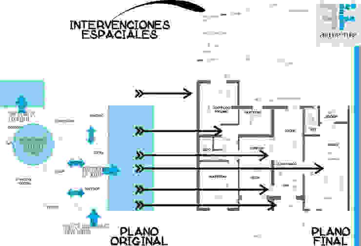 VIVIENDA UNIFAMILIAR -REMODELACION- de FF Arquitectura - Diseño + Innovación Moderno
