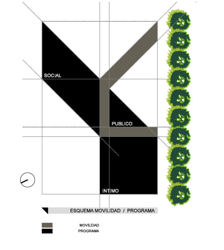 Proyecto Casa 2M de XXStudio