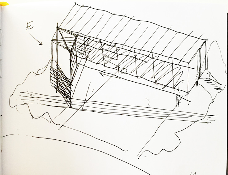 CCMP Arquitectura