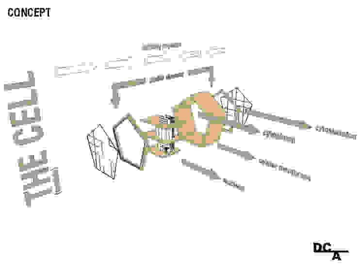 Esquema 1 - Constituintes do módulo por Arq. Duarte Carvalho