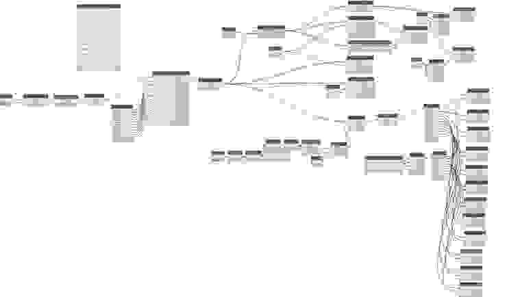 Dynamo nodes de GZ2 Arquitectura Moderno