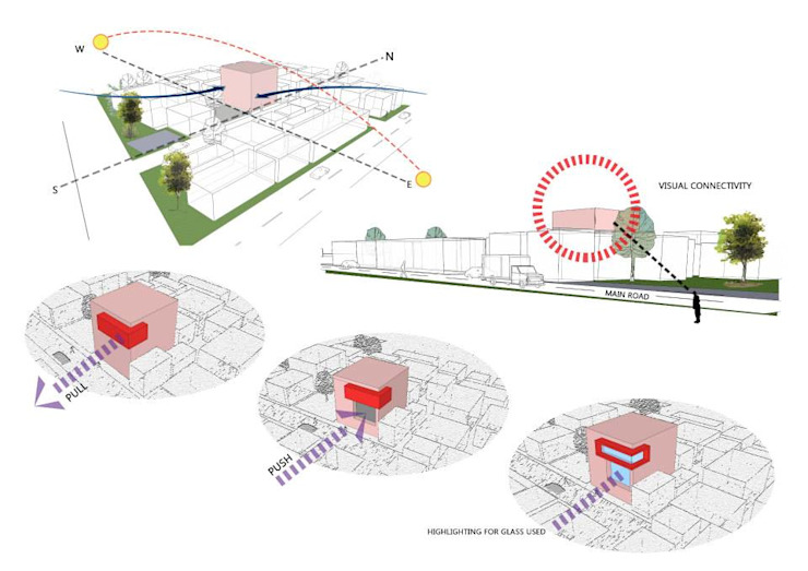 de Design Quest Architects Minimalista