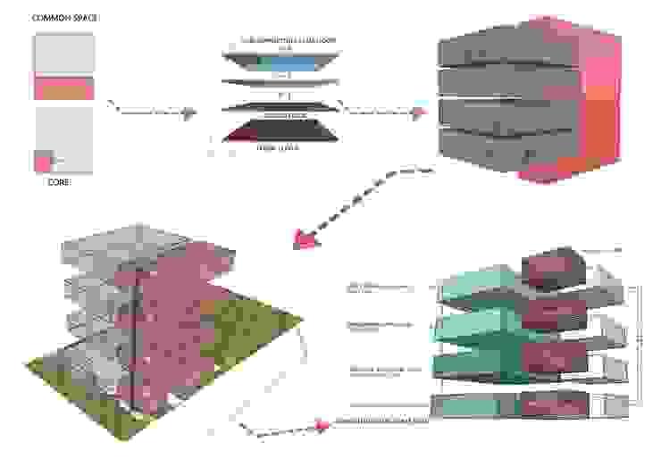 от Design Quest Architects Минимализм