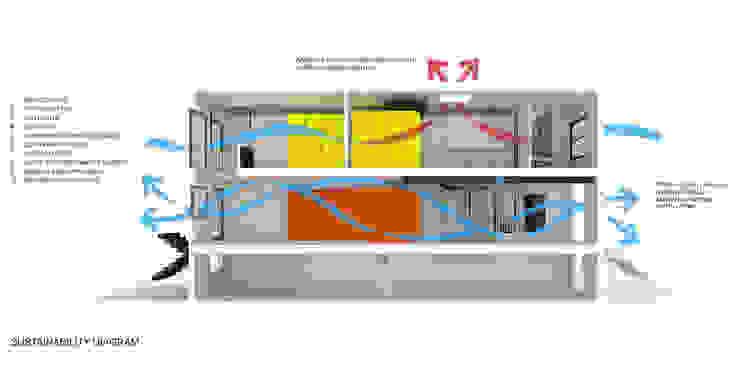 de KUBE Architecture Moderno