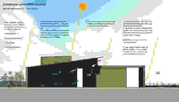 Corte Bioclimático - Solsticio de Verano :  de estilo  por Arquitectura Positiva ,