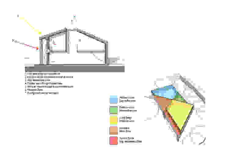 Environmental strategy Maisons modernes par guy taylor associates Moderne Bois Effet bois