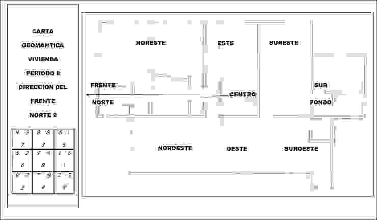 Modern houses by Arquitectura Feng Shui Laura Ramirez Modern