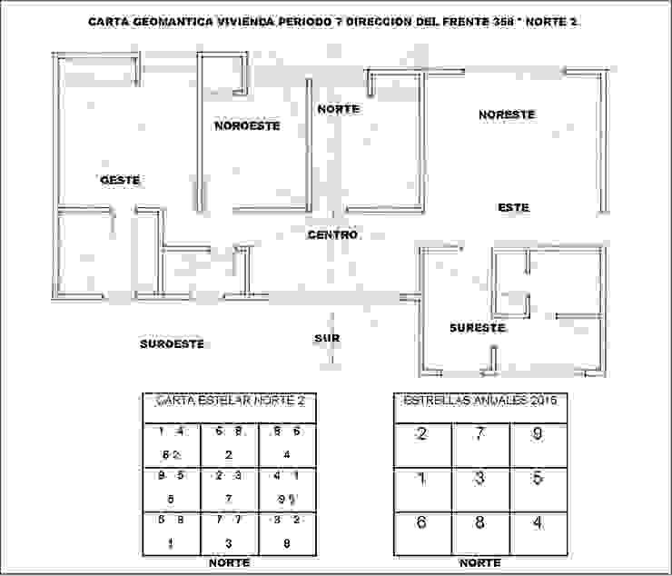 Asesoría Feng Shui Apartamento Cucuta Colombia Casas modernas de Arquitectura Feng Shui Laura Ramirez Moderno